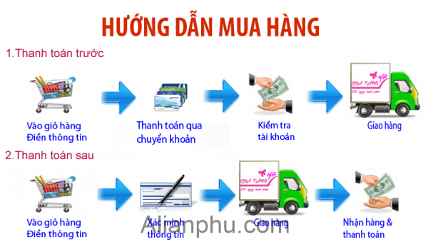 Dat Hang Tren 1688 Huong Dan