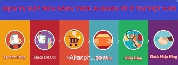 Dat Hang Tren Alibaba Quy Trinh