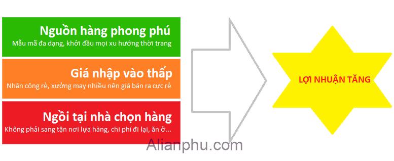 Quan Ao Tre Em Quang Chau Nhap Hang