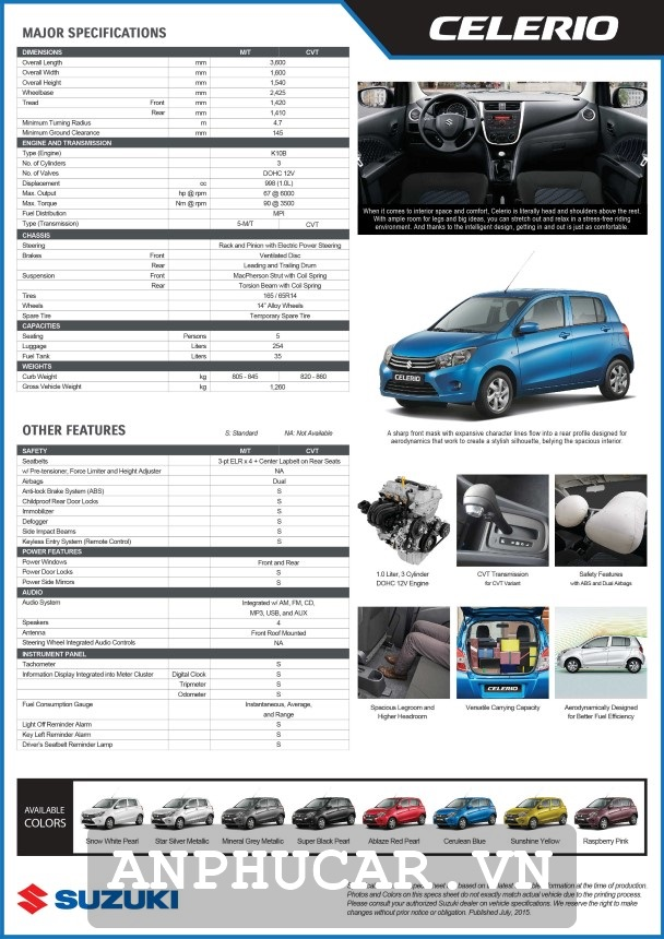 Suzuki Celerio 2020 Thong So
