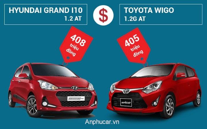 So Sanh Xe Hyundai i10 và Toyota Wigo Tong Quan